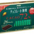 食べ過ぎ厳禁!!「チョコレート効果」から72%の大容量BOXが登場!